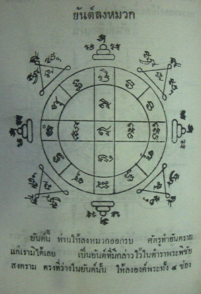 Yant Long Hmwok - Hat Yantra